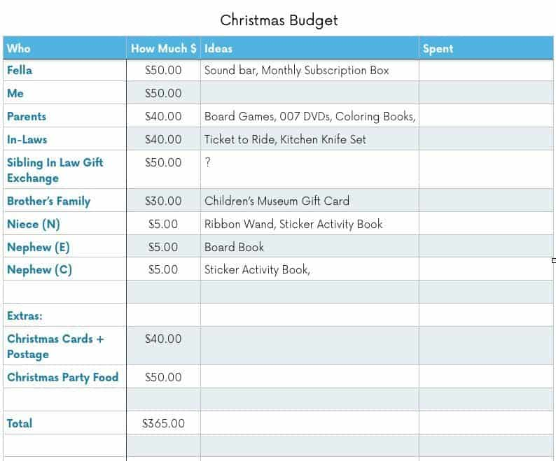 Christmas In July Gift Exchange Ideas.Let S Talk About Christmas In July The Mostly Simple
