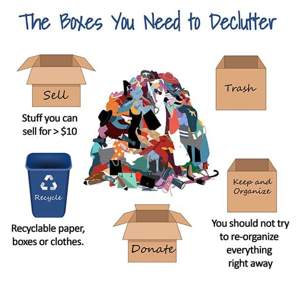 Fives boxes to declutter your home