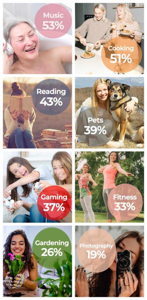 10 most popular hobbies for women