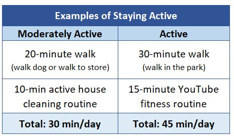two examples of activity
