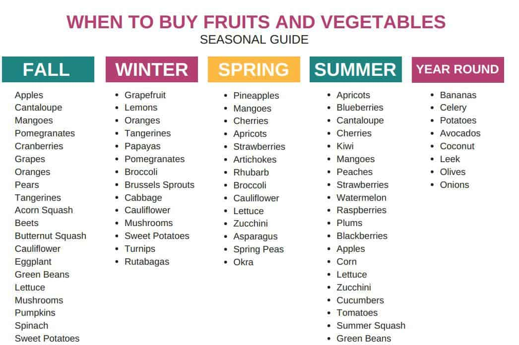 veggies in season